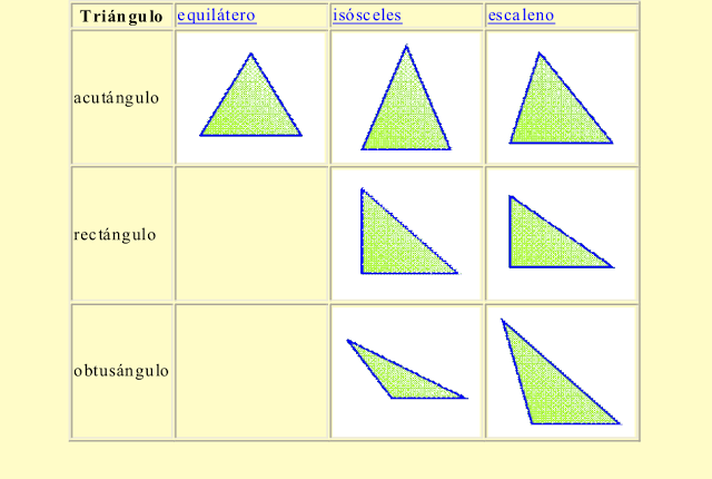 Dibuja en tu cuaderno. B) Un triángulo escaleno acutángulo ...