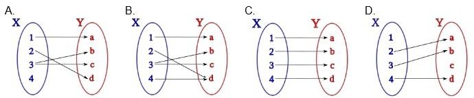 Cul de los siguientes diagramas de venn corresponde a una funcin descarga jpg ccuart Images