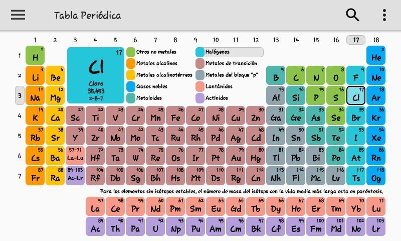 Elementos de la tabla periodica si alguien me puede ayudar descarga jpg urtaz Image collections