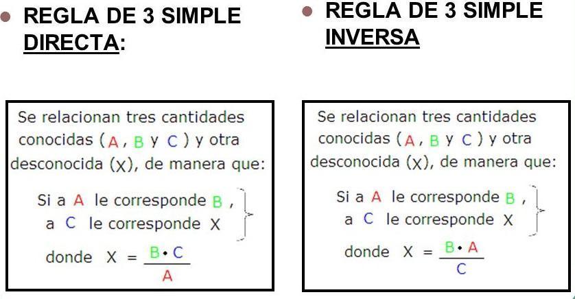 Image result for ejemplo proporcionalidad directa