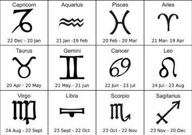 Me pueden decir los signos del zodiaco en ingles y orden - Signos del zodiaco en orden ...