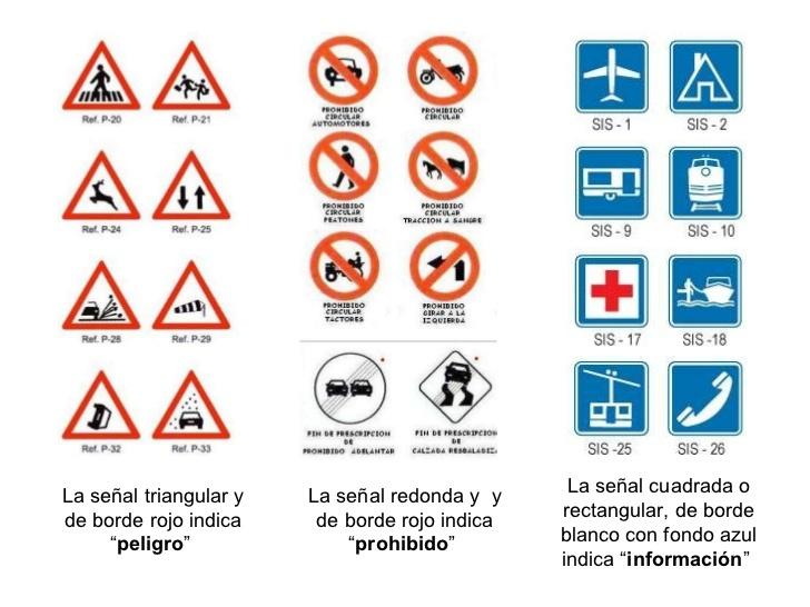 Que Son Simbolos Naturales Concepto | que son simbolos o signos convencionales brainly lat