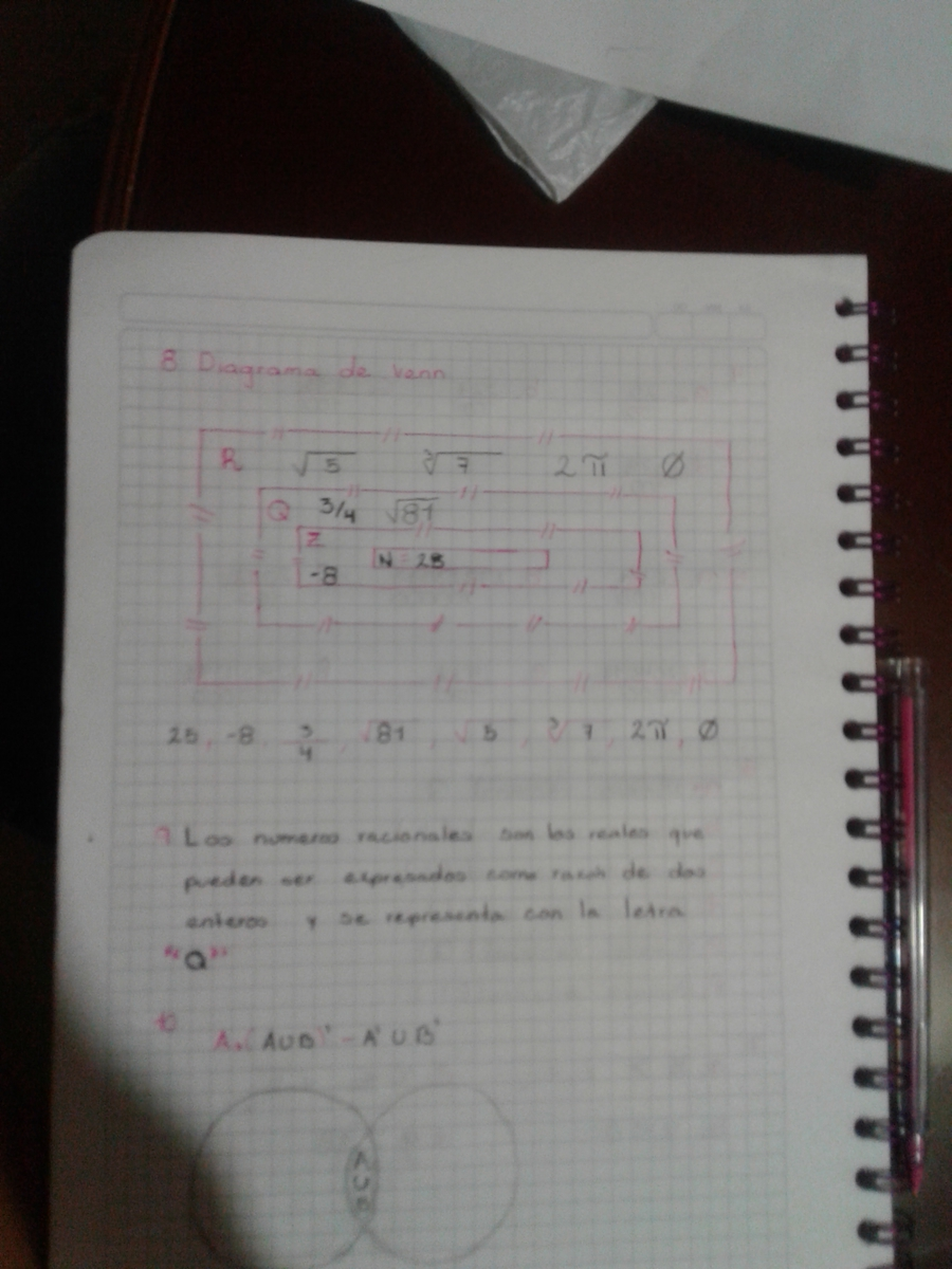 En un diagrama de venn donde se debe ubicar nmeros naturales descarga jpg ccuart Images