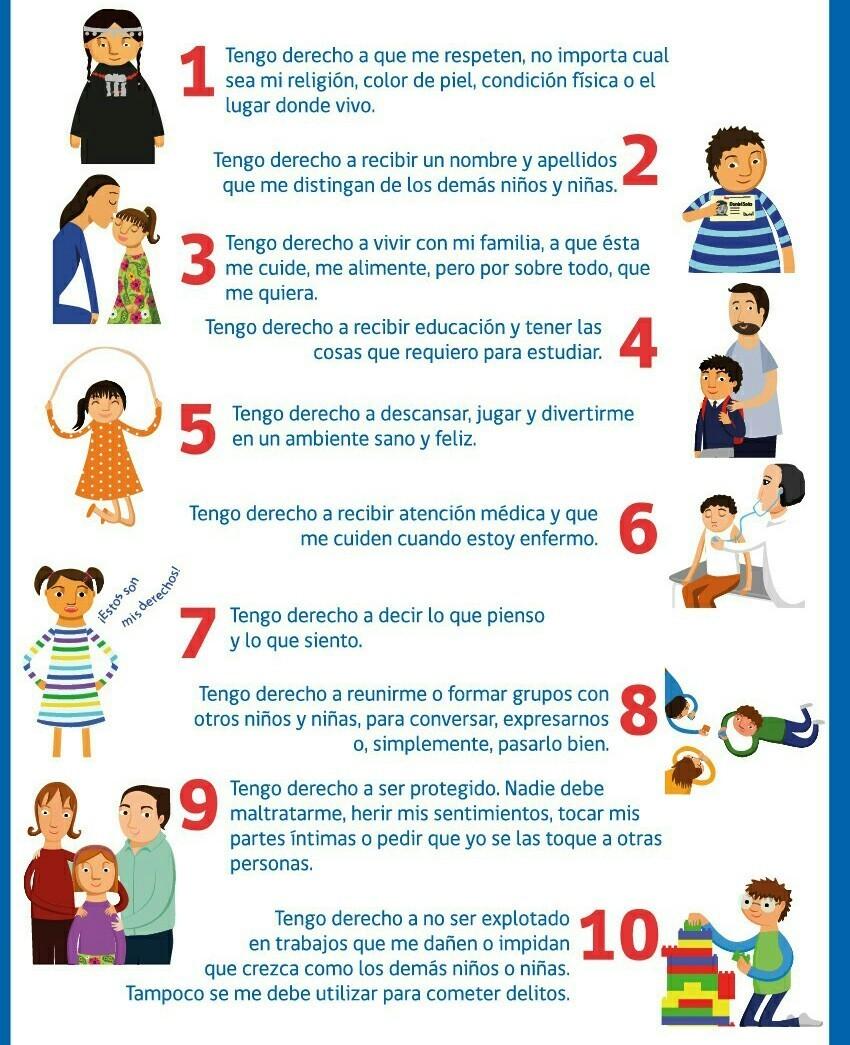 derechos y deberes de los niños explicar , ayuda por favor ...