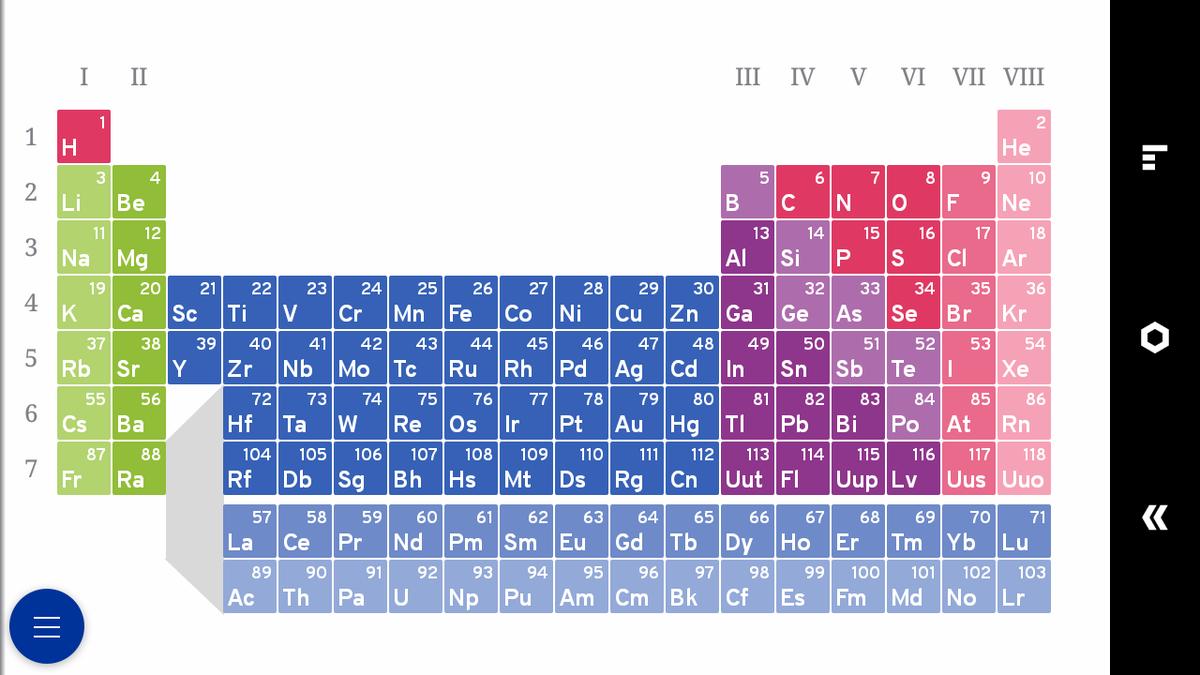 Que grupo de la tabla periodica posee siete electrones de valencia descarga png urtaz Image collections