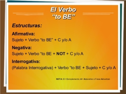5 Oraciones Con Verbo To Be En Afirmativo Negativo E