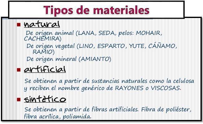 Nombre 10 Materiales De Origen Mineral Y 10 De Origen Vegetalluego5
