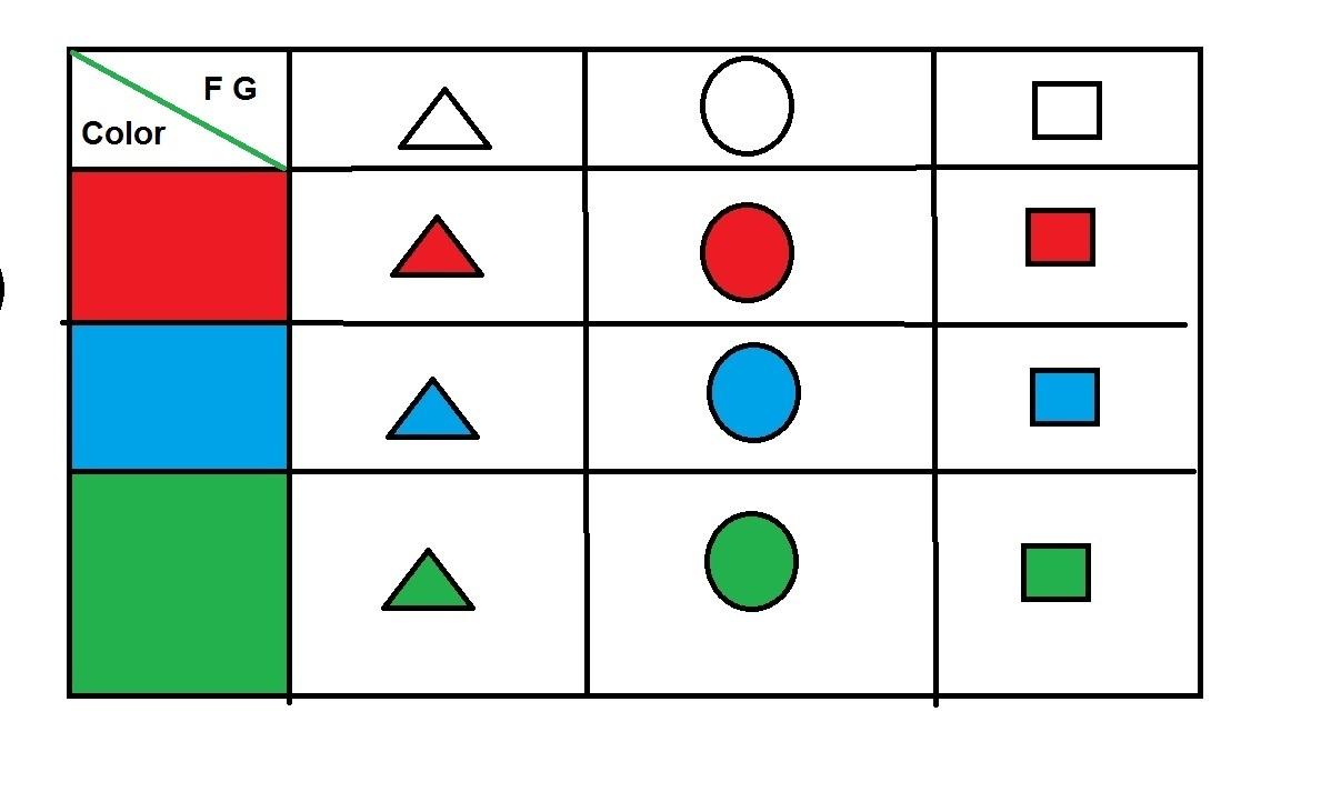 Combinaciones simples de tres por tres para niños ! - Brainly.lat