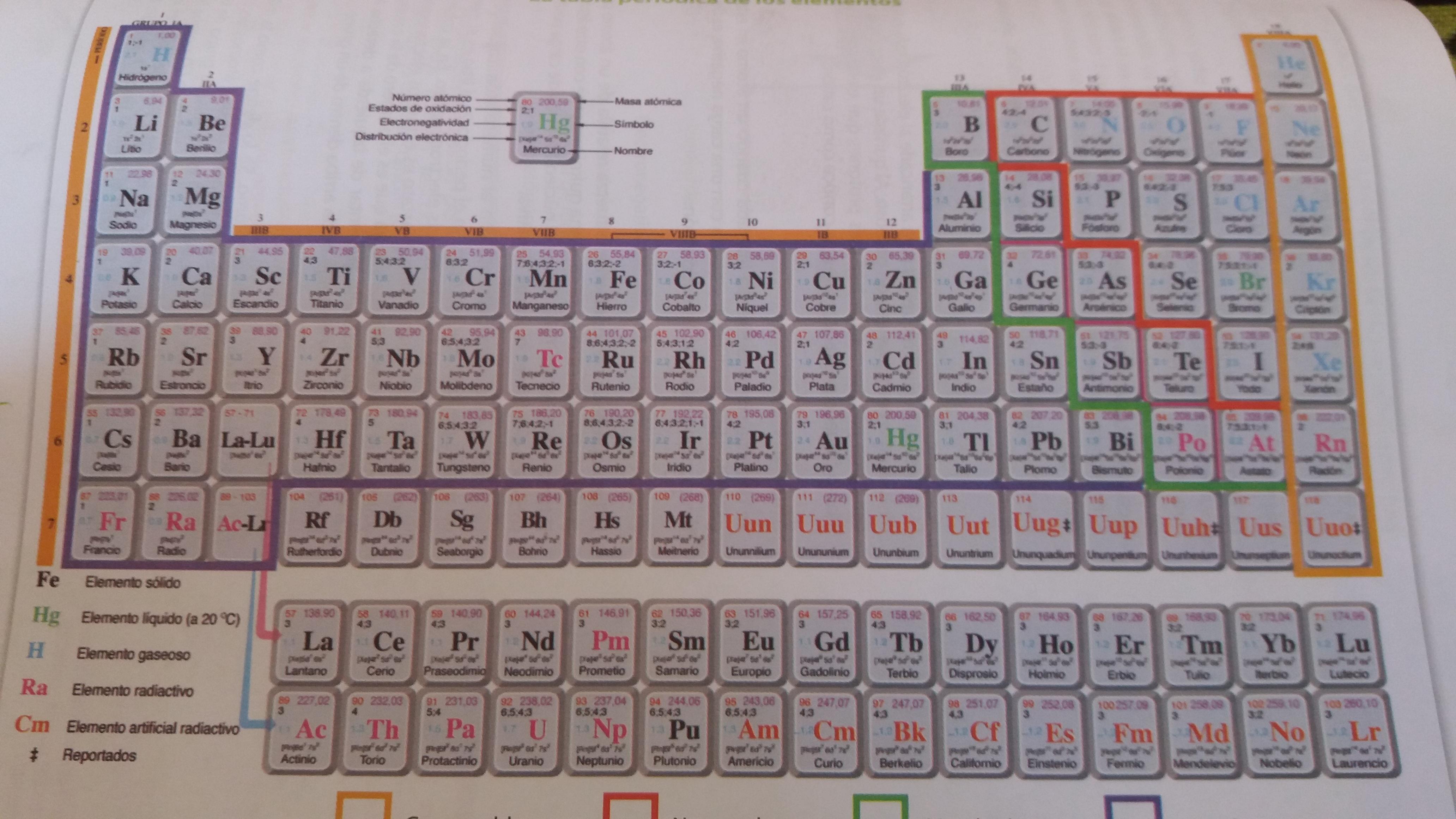 Imagenes de la tabla periodica de los elementos quimicos ayuda descarga jpg urtaz Image collections