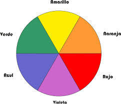 Cuales son los colores complementarios for Cuales son los colores minimalistas