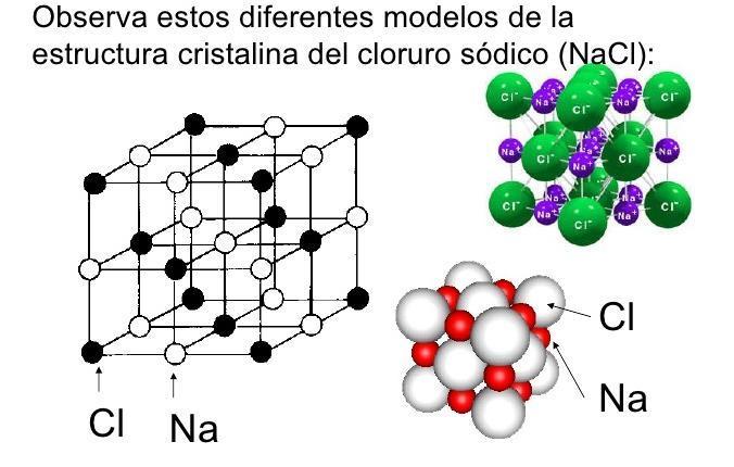 Que Es Una Sustancia Cristalina Y Una Amorfa Para Quimica