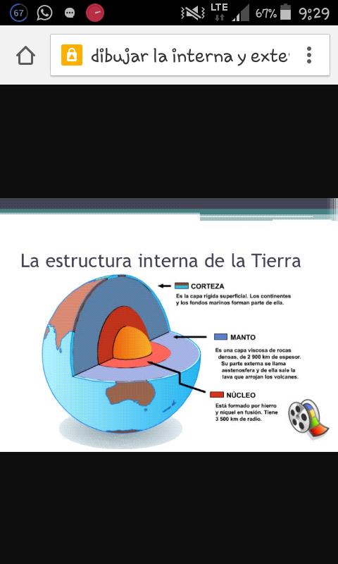 Dibujar La Estructura Interna Y Externa De La Tierra Brainly Lat