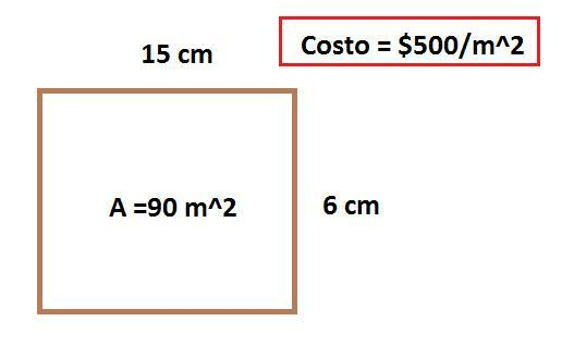 Cuanto cuesta el metro cuadrado de un terreno rectangular - Cuanto vale el metro cuadrado ...