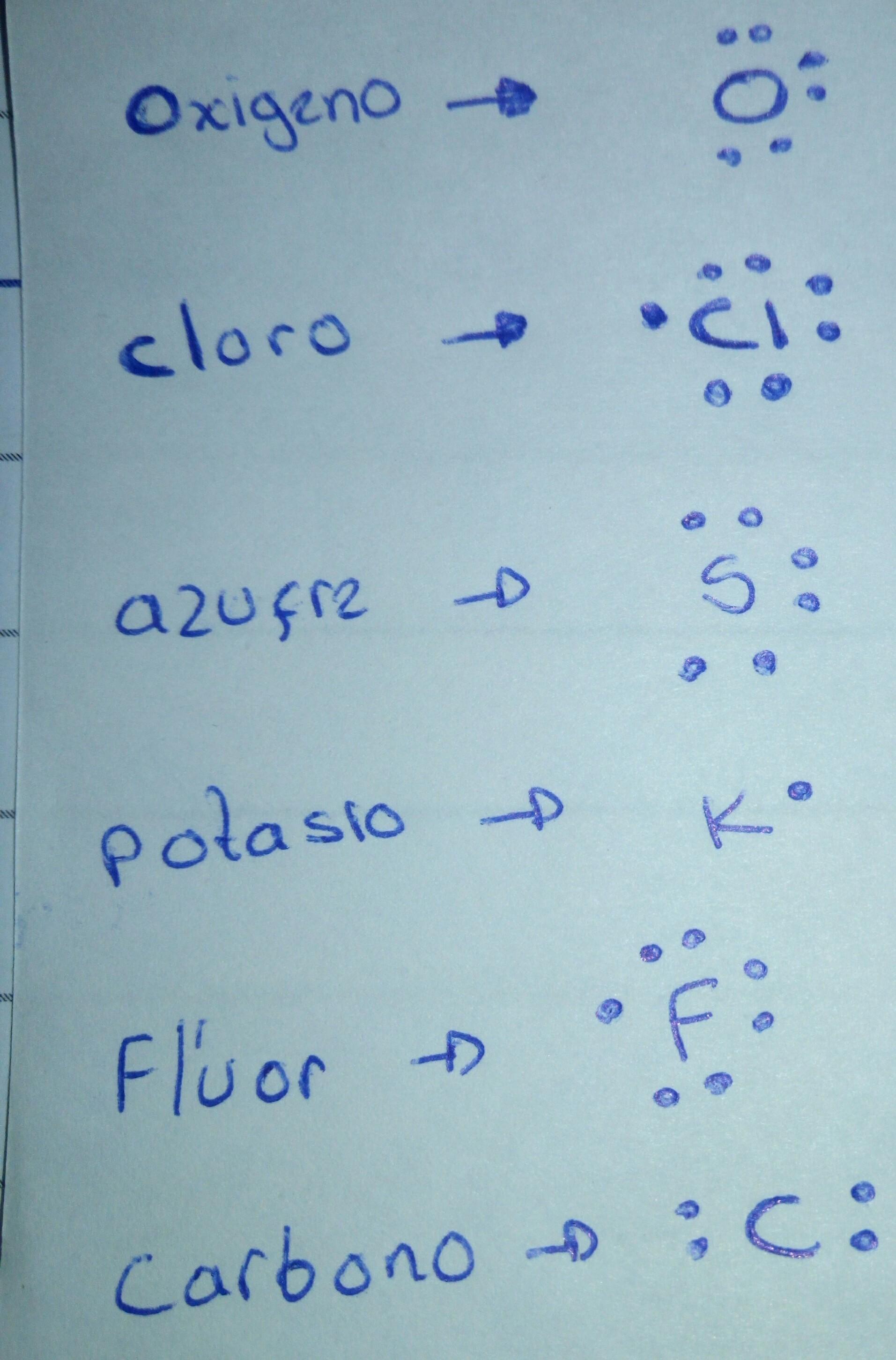 Cual Es La Estructura De Lewis Para El Atomos Oxigeno O Cloro