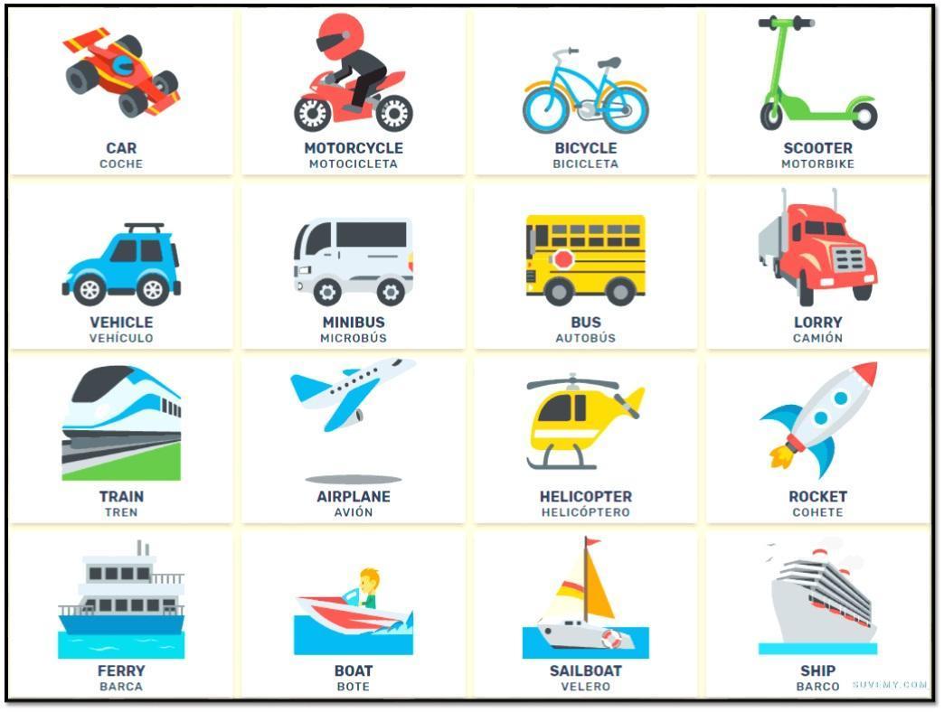 20 Medios De Transporte En Ingles Y Español Brainlylat