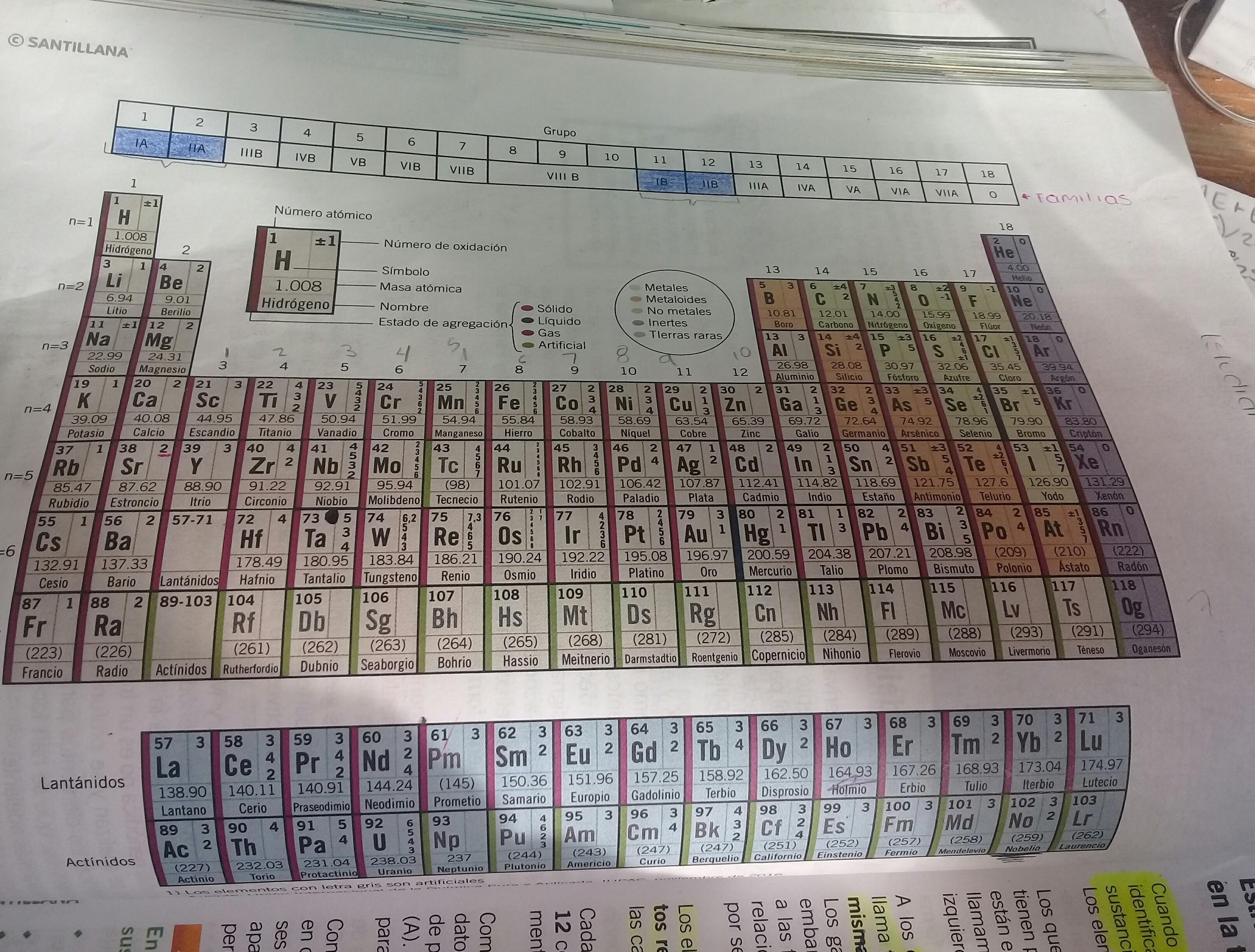 Tabla periodica electrones de valencia muchas gracias brainlyt descarga jpg urtaz Choice Image