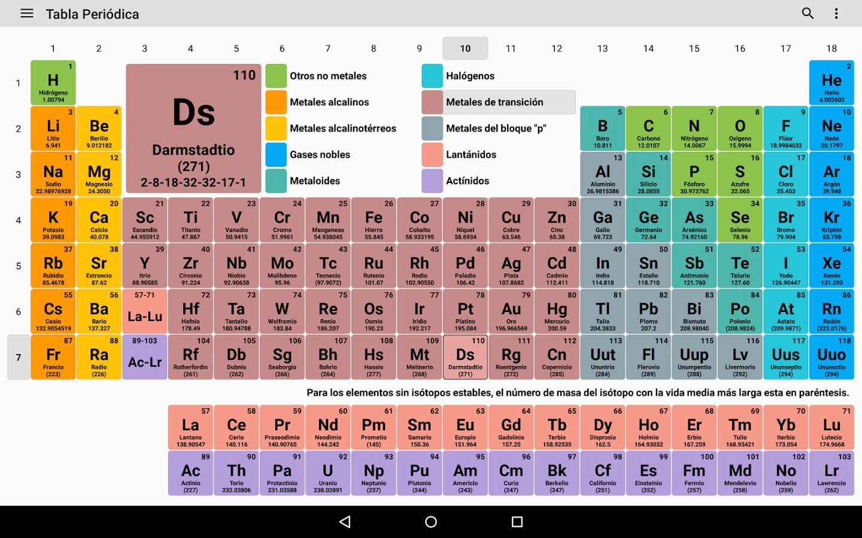 de acuerdo a la imagen de la tabla peridicalos elementos que pertenecen al mismo grupo son - Tabla Periodica Elementos De Un Mismo Grupo