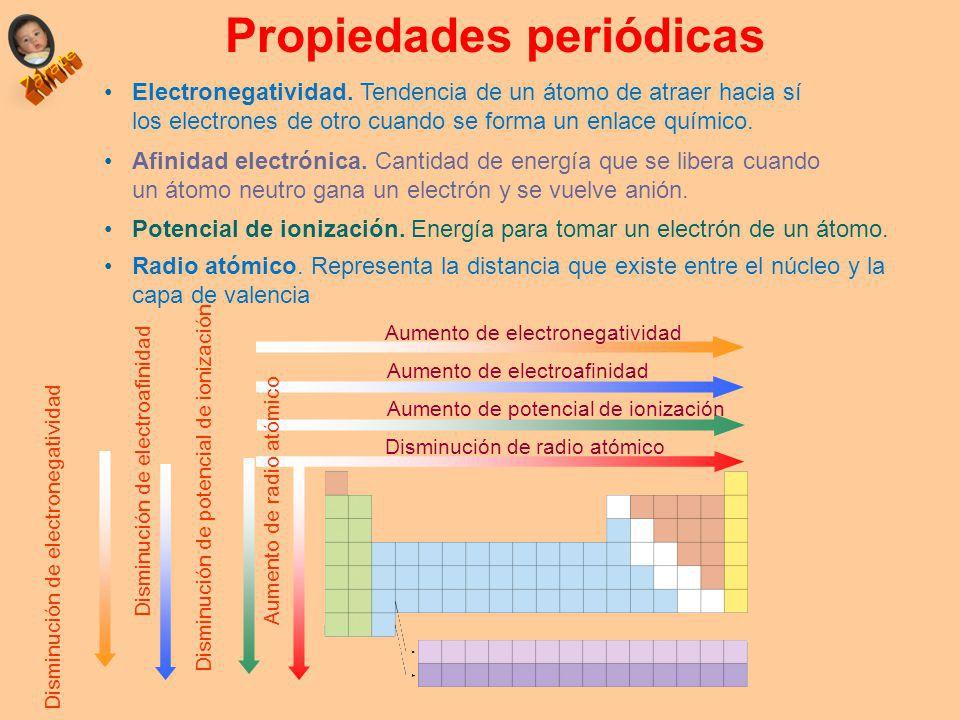 Explica como varian las propiedades en el contexto de la tabla descarga jpg urtaz Gallery