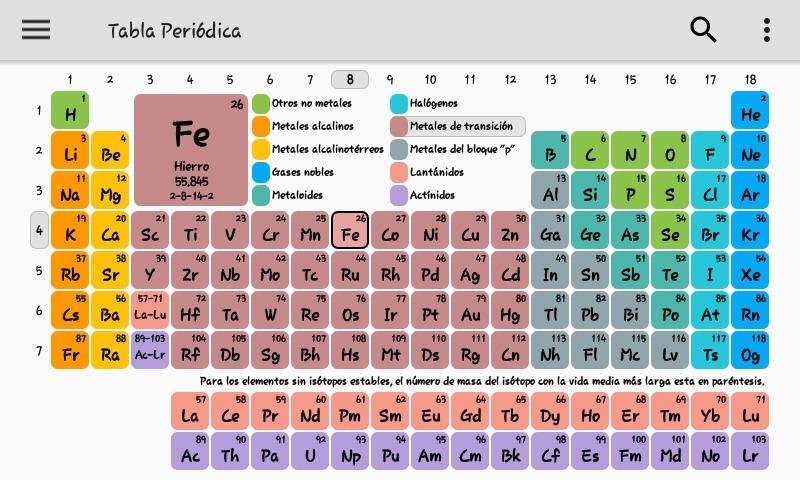 Elementos de la tabla periodica ayuda porfa brainlyt descarga jpg urtaz Gallery
