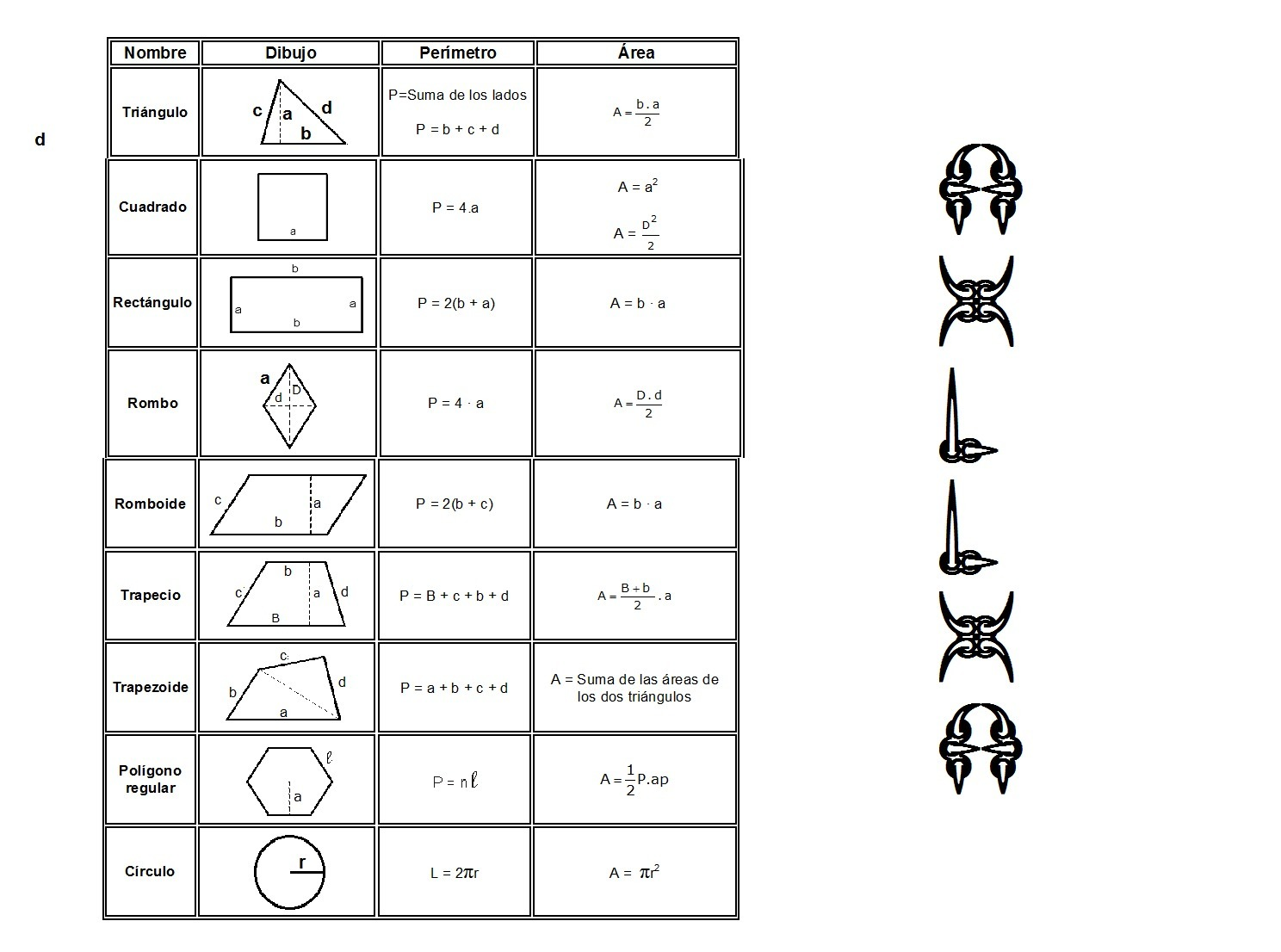 Necesito todas las figuras geométricas posibles, con su