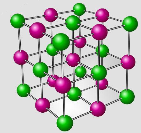 Que Tipo De Estructura Cristalina Posee El Cloruro De Litio