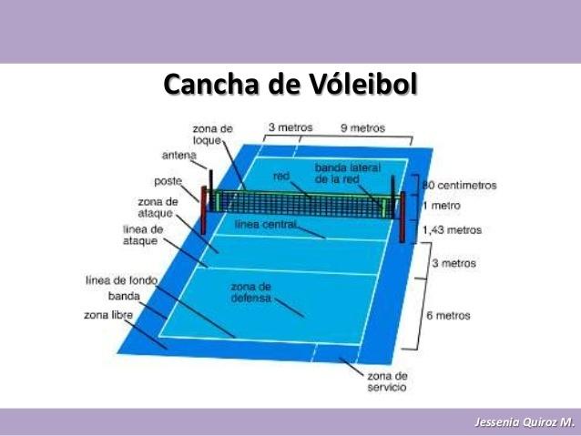 Cancha De Baloncesto Con Sus Medidas. Stunning Dibujo Una