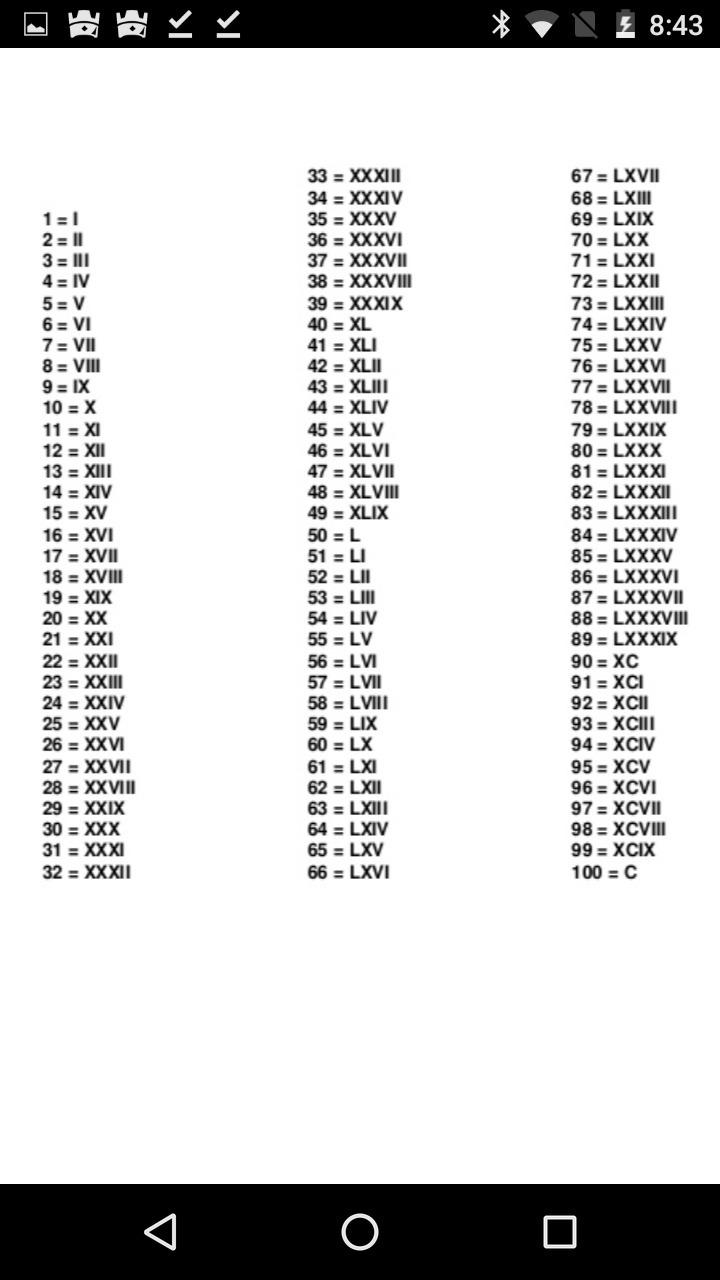 De Numeración De 4 En 4 Al 400 Numeros Romanos Brainlylat