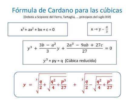 formulas para resolver ecuaciones polinomicas mayores a ...