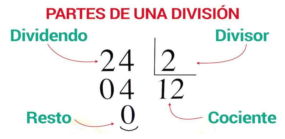 Escribe El Equivalente En Decimal De Las Siguientes Fracciones 5 8 5 6 5 7 2 9 18 7 Brainly Lat