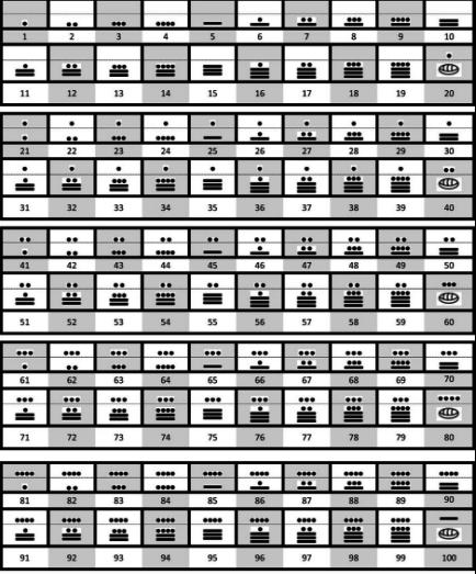 Numeros Romanos Del 1000 Al 10000 Completos Ourclipart