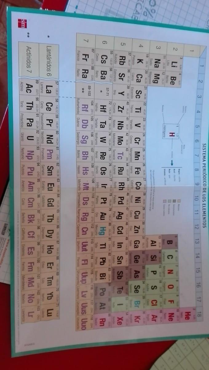 Cuales son los metales en la tabla periodica por favor brainlyt descarga jpg urtaz Image collections