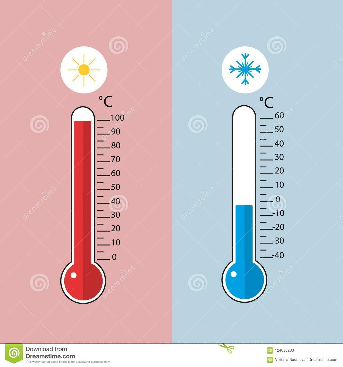 Por Favor Necesito Ayuda Para Hoy Es Dibujar Un Termometro Que Tenga 5 Temperatura Sobre El 0 Y 5 Brainly Lat En primer lugar vamos a proceder a determinar el origen etimológico del término termómetro que ahora nos ocupa. brainly lat