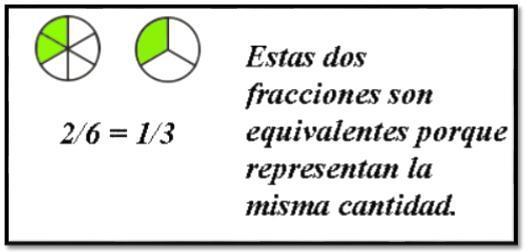 Son Equivalentes Estas Fracciones 6 12 5 10 4 6 5 9 9 10 11 12 6 6 10 10 4 3 2 2 1 6 1 3 12 Brainly Lat