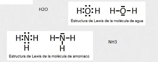 Deduce La Estructura De Lewis Fórmulas Desarrolladas De Las