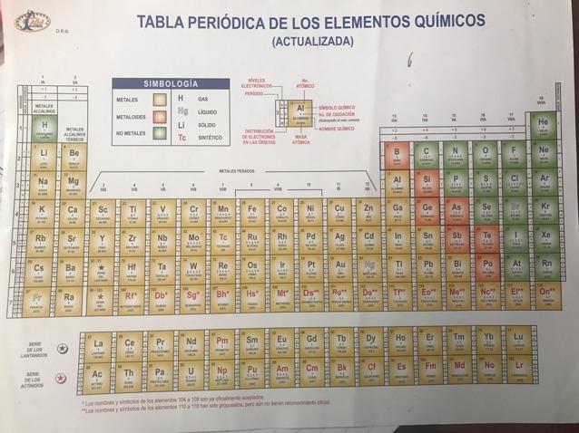 Lugar de la tabla periodica donde se ubican los metales no descarga png urtaz Choice Image