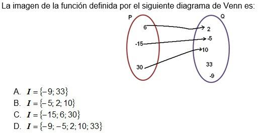 La imagen de la funcin definida por el siguiente diagrama de venn descarga jpg ccuart Gallery