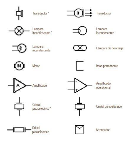 Simbologia Utilizada En El Dibujo Electrica Civil