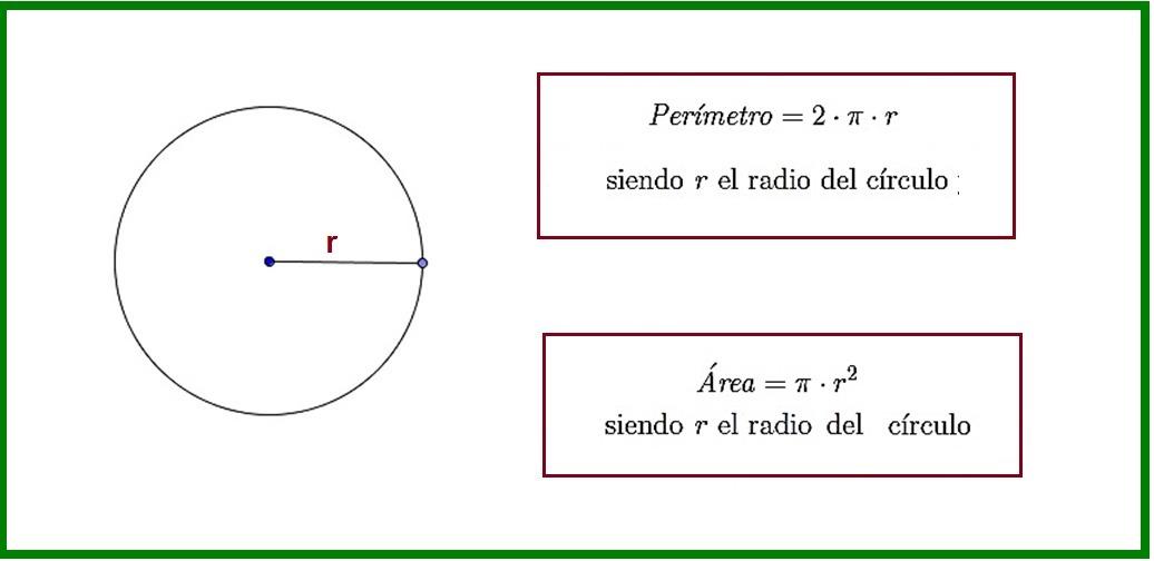 como calcular el radio