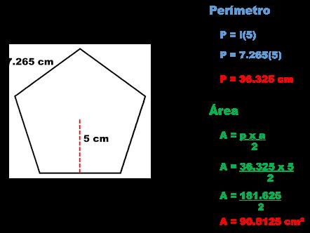 Resultado de imagen para area poligonos regulares formula
