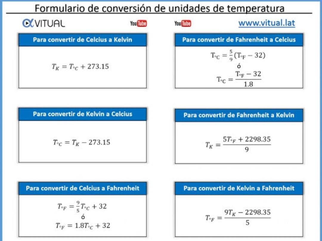 Un Termometro Fahrenheit Marca 50 Calcula A Que Temperatura Se Encontrara En Grados Kelvin Brainly Lat Ancak kelvin termometresi sadece bu sıcaklıklar arasını ölçmez. grados kelvin brainly lat