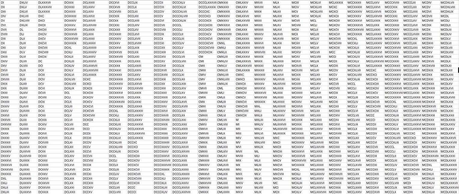 Números Romanos Del 1 Al 10000 Brainlylat