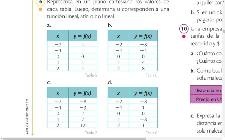 representa en un plano cartesiano los valores de cada tabla.luego ...