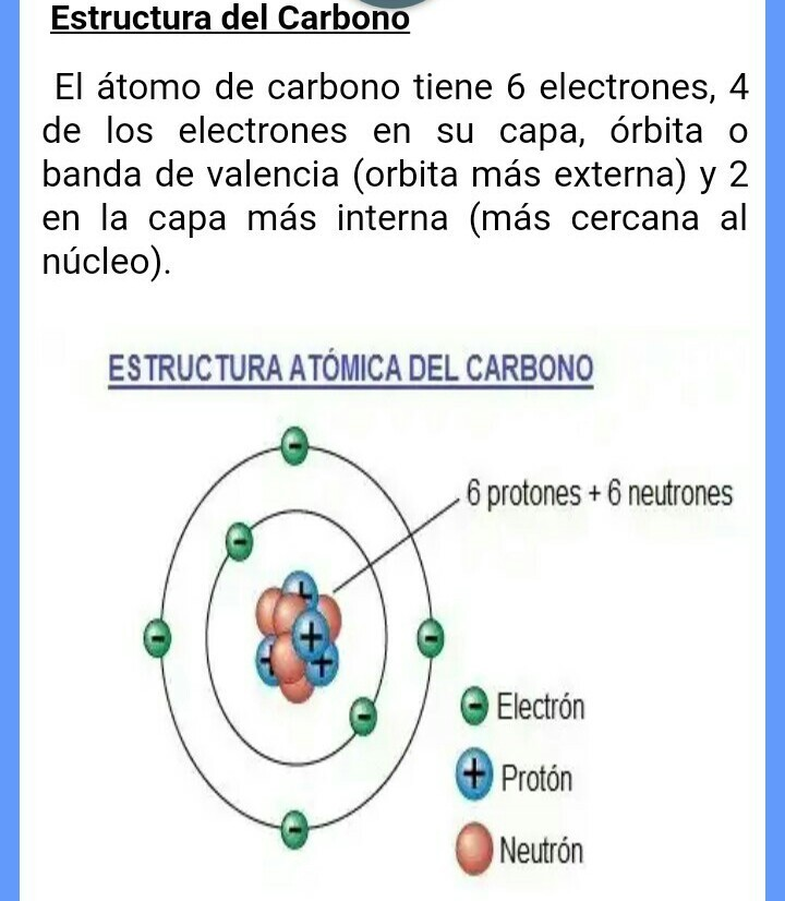 como sé presentan los átomos del carbono - Brainly.lat