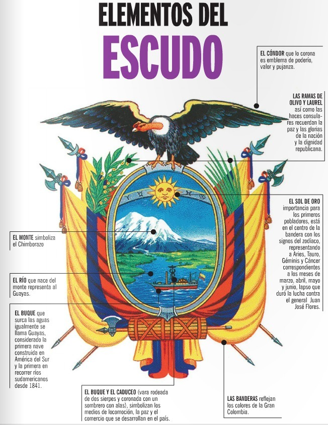significados de los colores de la bandera del ecuador