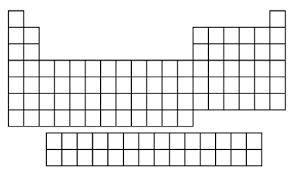 Croquis de la estructura de la tabla periodica brainlyt descarga jpg urtaz Gallery