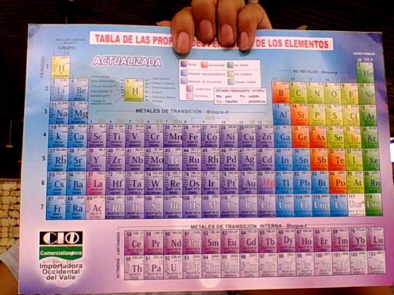 Que tipo de elementos encontramos en la tabla periodica deacriba descarga jpg urtaz Gallery