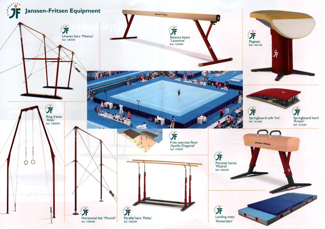 Dibujar 10 aparatos de la gimnasia for Gimnasia con aparatos