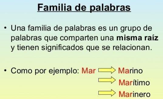 Familia De Palabras De Historia Ej Historieta Brainly Lat