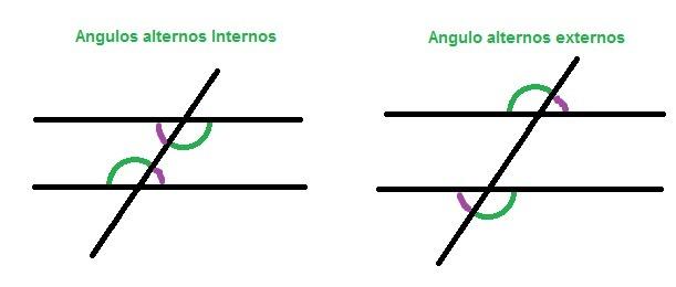 Justifica Las Relaciones Entre Angulos Alternos Internos Y