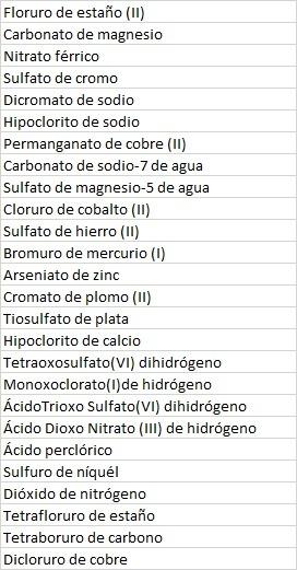 cual es la formula de los siguientes compuestos? Floruro de